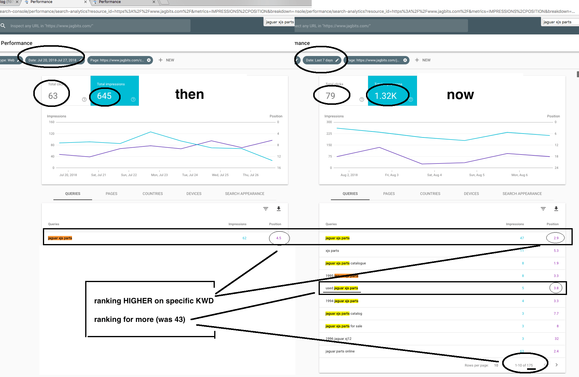 http://secretseo.guru/assets/ranking-higher-and-for-more.png